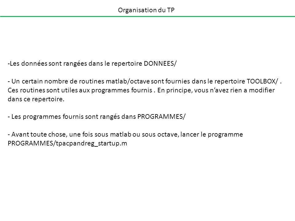 Organisation du TP Les données sont rangées dans le repertoire DONNEES/