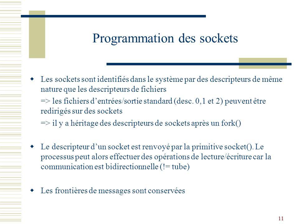 Programmation des sockets