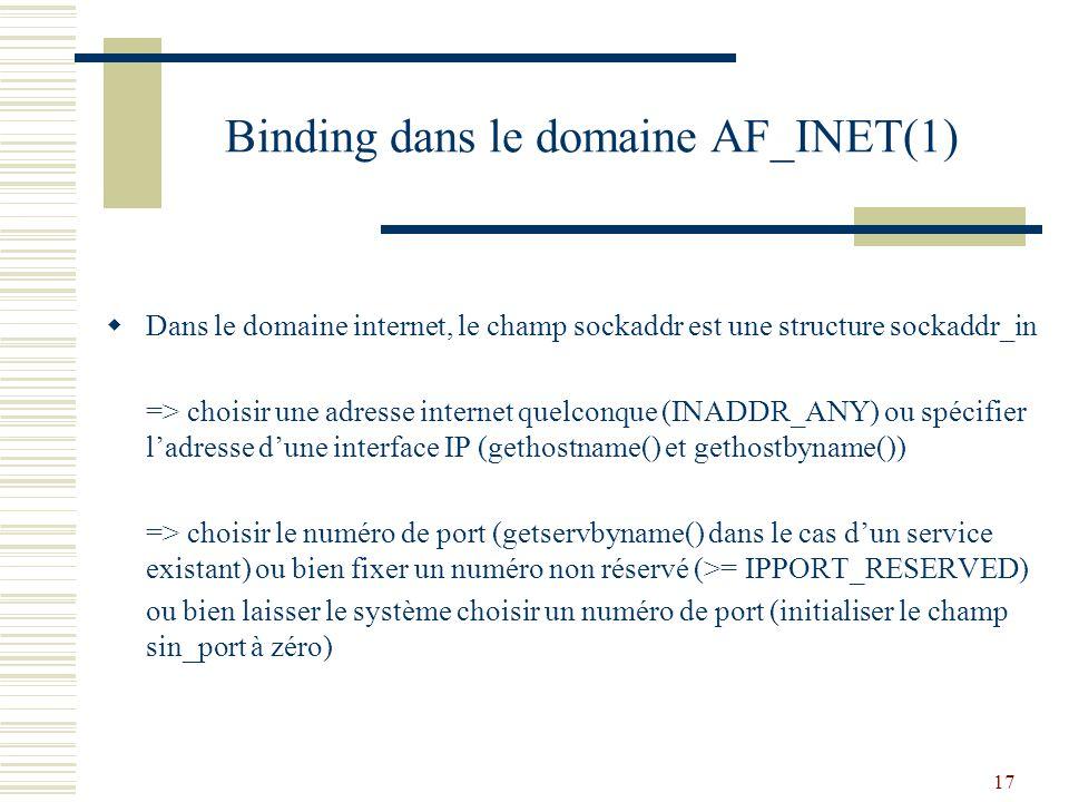 Binding dans le domaine AF_INET(1)