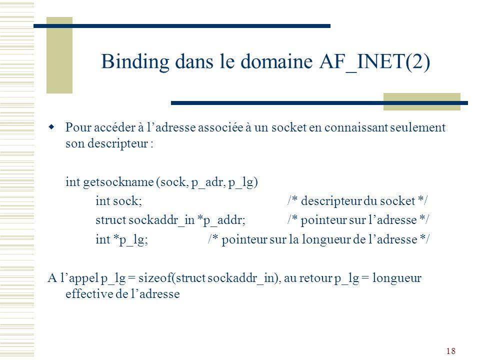 Binding dans le domaine AF_INET(2)