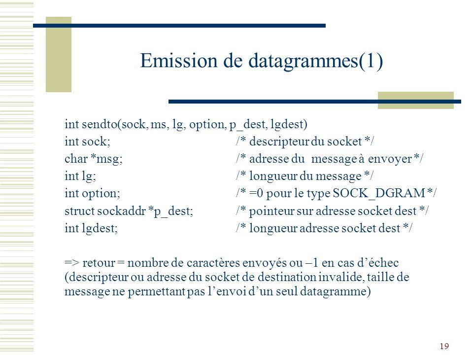 Emission de datagrammes(1)