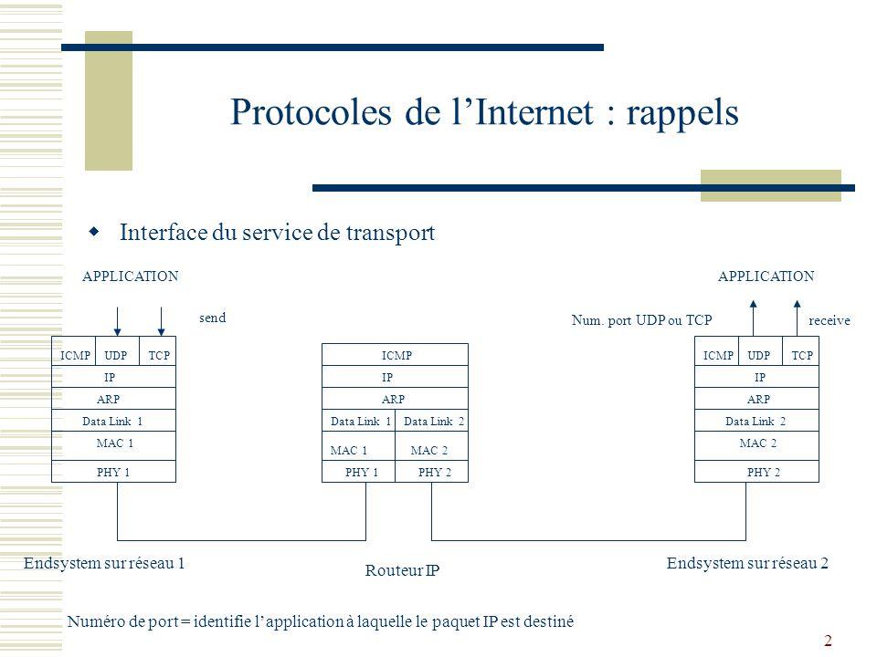 Protocoles de l'Internet : rappels