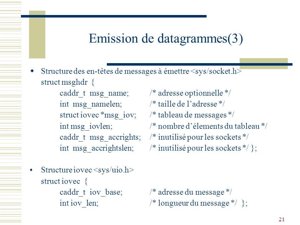 Emission de datagrammes(3)