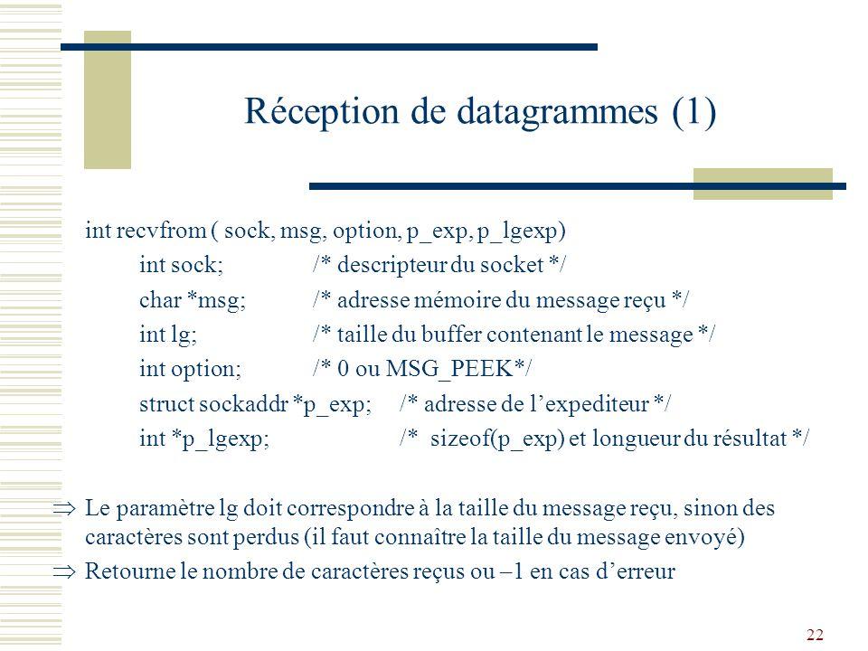 Réception de datagrammes (1)