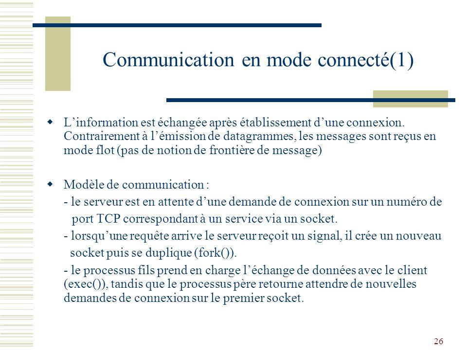 Communication en mode connecté(1)