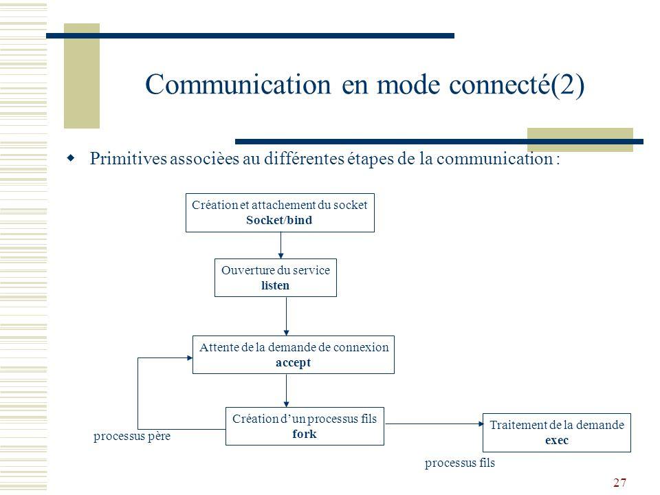 Communication en mode connecté(2)