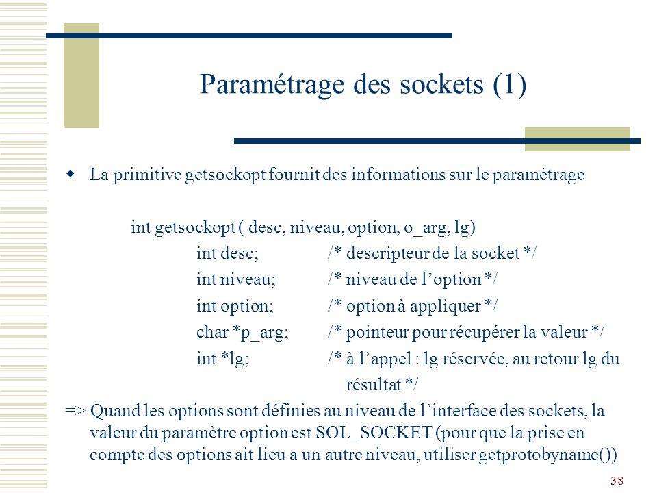 Paramétrage des sockets (1)