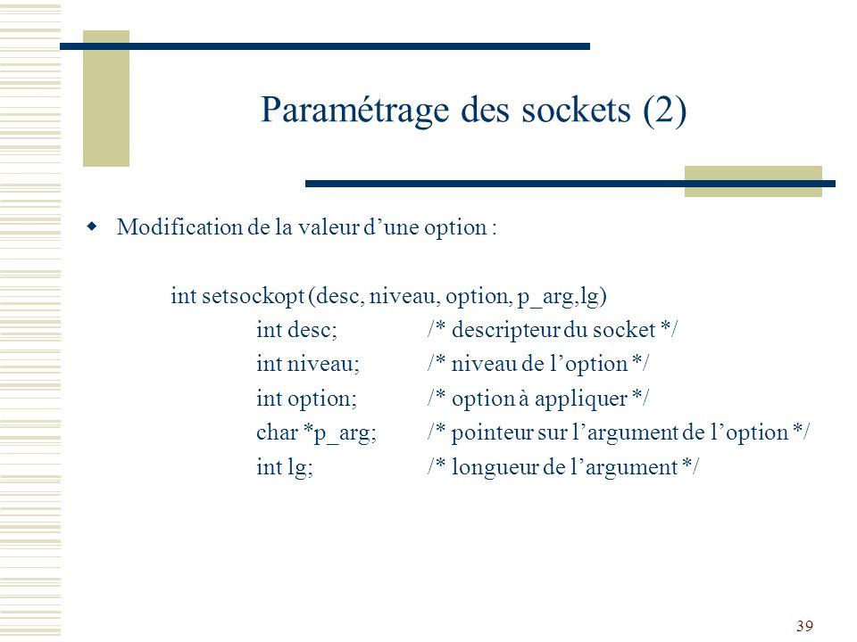 Paramétrage des sockets (2)