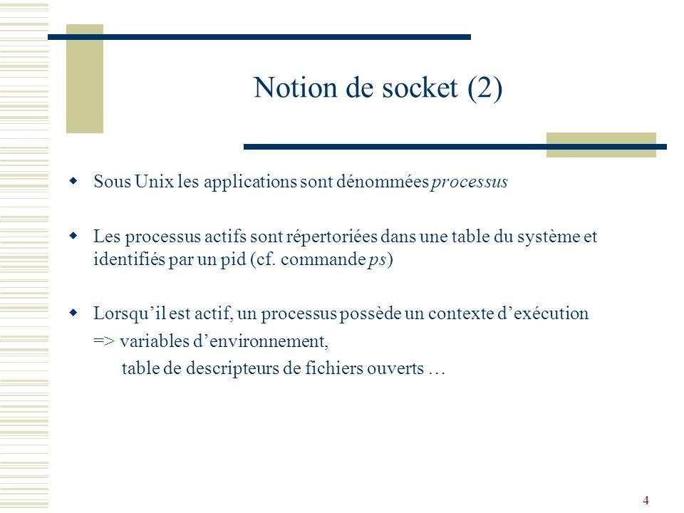 Notion de socket (2) Sous Unix les applications sont dénommées processus.