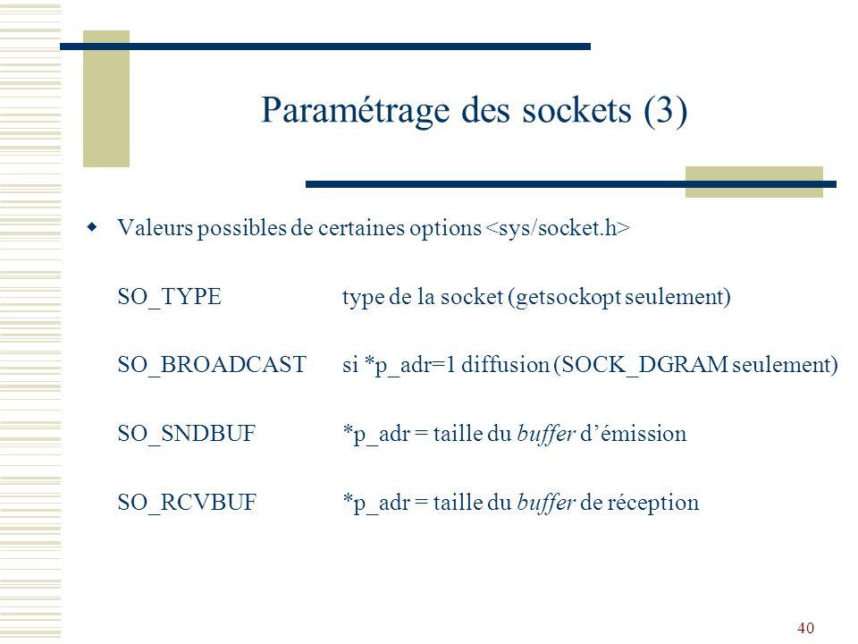 Paramétrage des sockets (3)