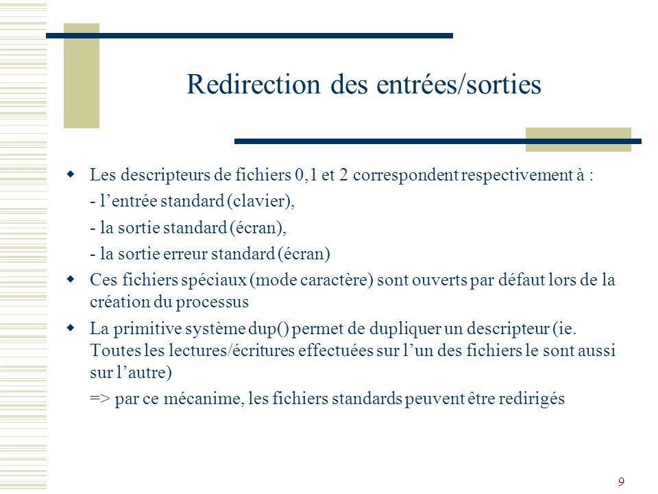 Redirection des entrées/sorties