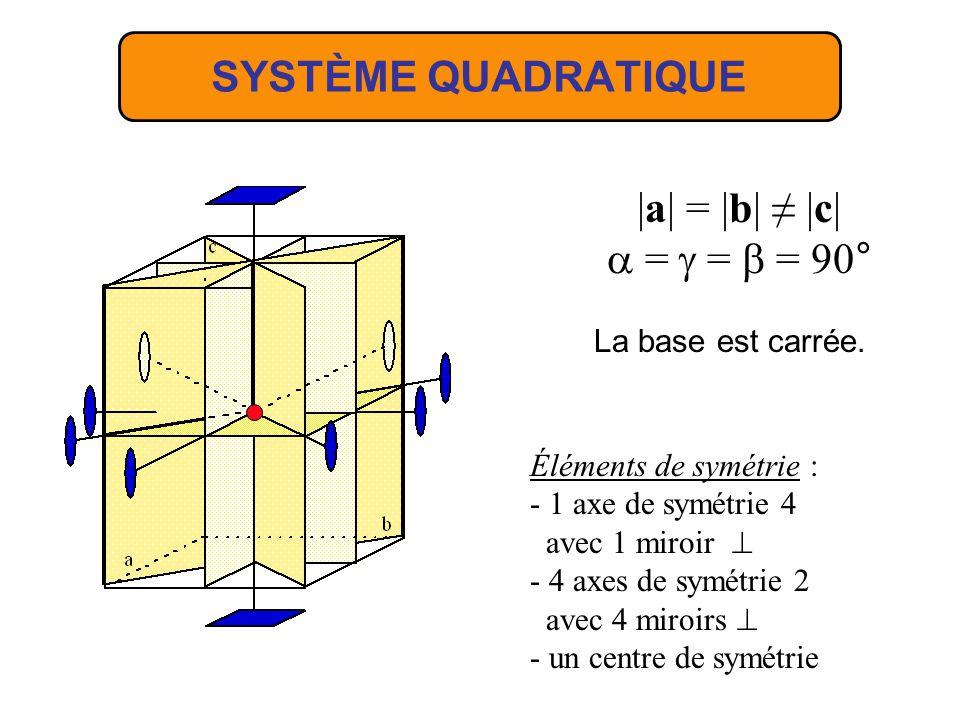 SYSTÈME QUADRATIQUE |a| = |b| ≠ |c| =  =  = 90°