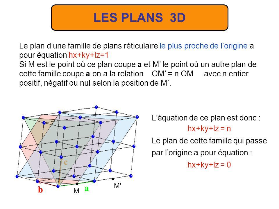 LES PLANS 3D Le plan d'une famille de plans réticulaire le plus proche de l'origine a pour équation hx+ky+lz=1.