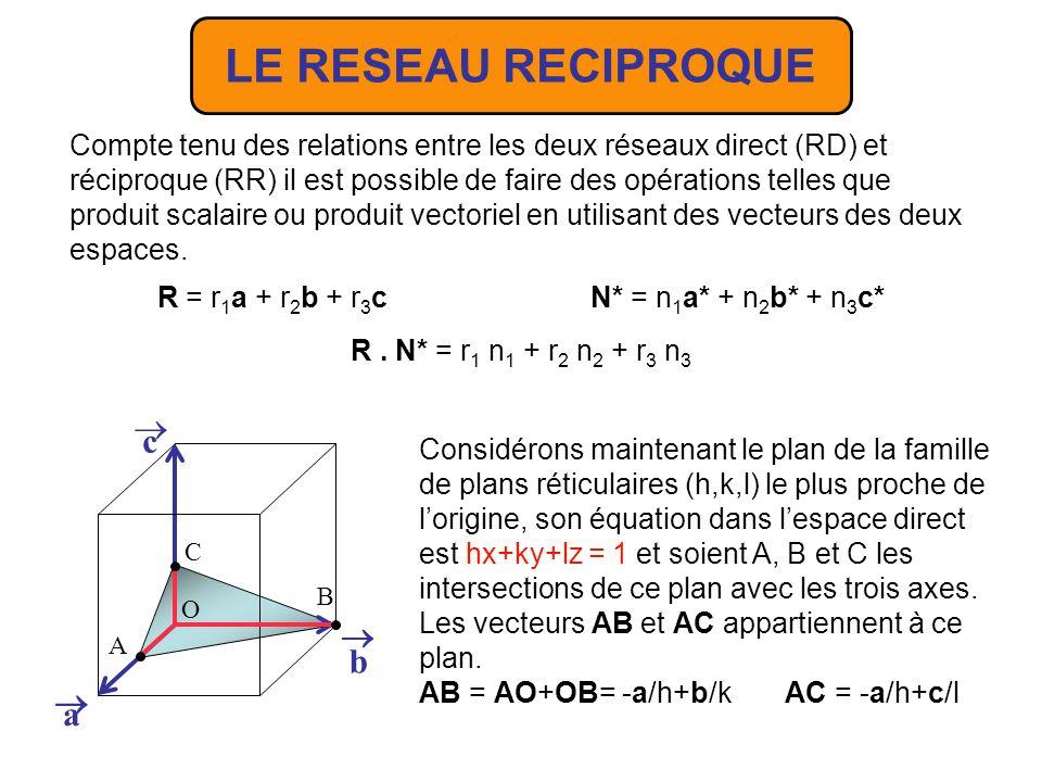 LE RESEAU RECIPROQUE  c b a