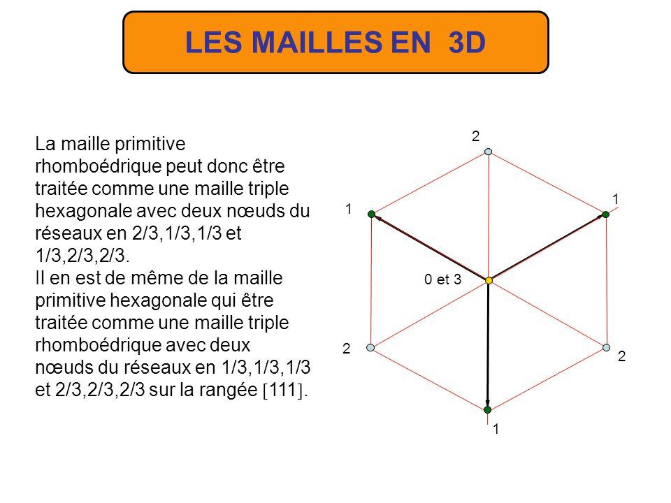 LES MAILLES EN 3D 1. 2. 0 et 3.