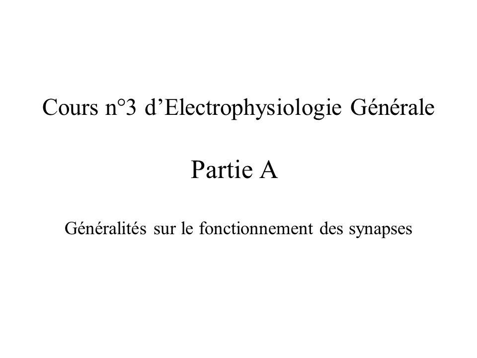 Cours n°3 d'Electrophysiologie Générale Partie A
