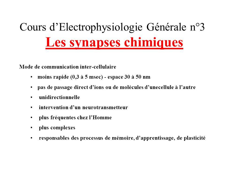 Cours d'Electrophysiologie Générale n°3 Les synapses chimiques