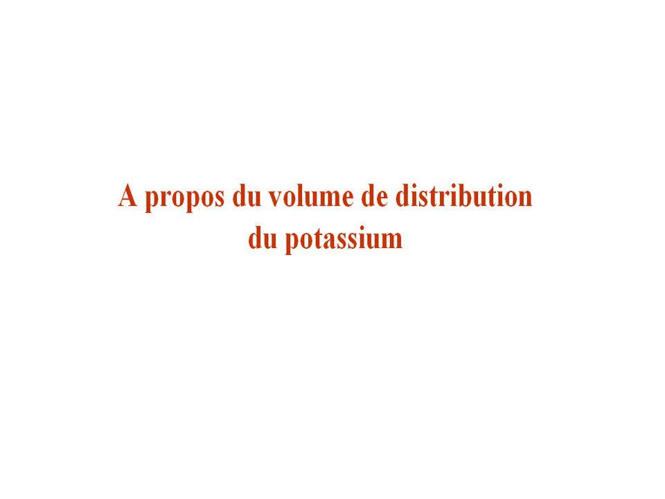 Volume de potassium