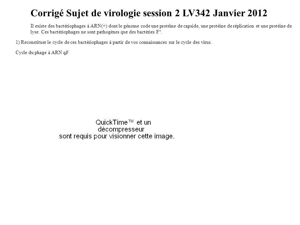 Corrigé Sujet de virologie session 2 LV342 Janvier 2012