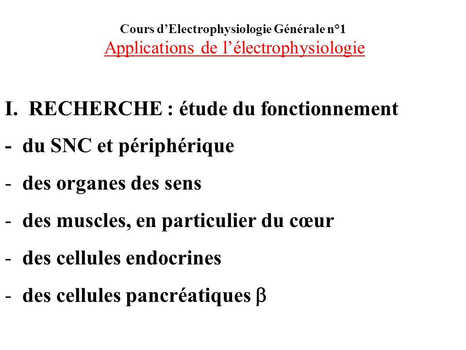 I. RECHERCHE : étude du fonctionnement - du SNC et périphérique