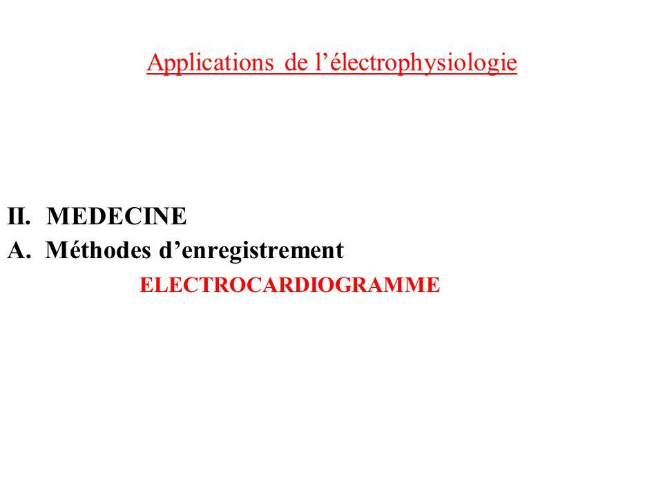 Applications de l'électrophysiologie