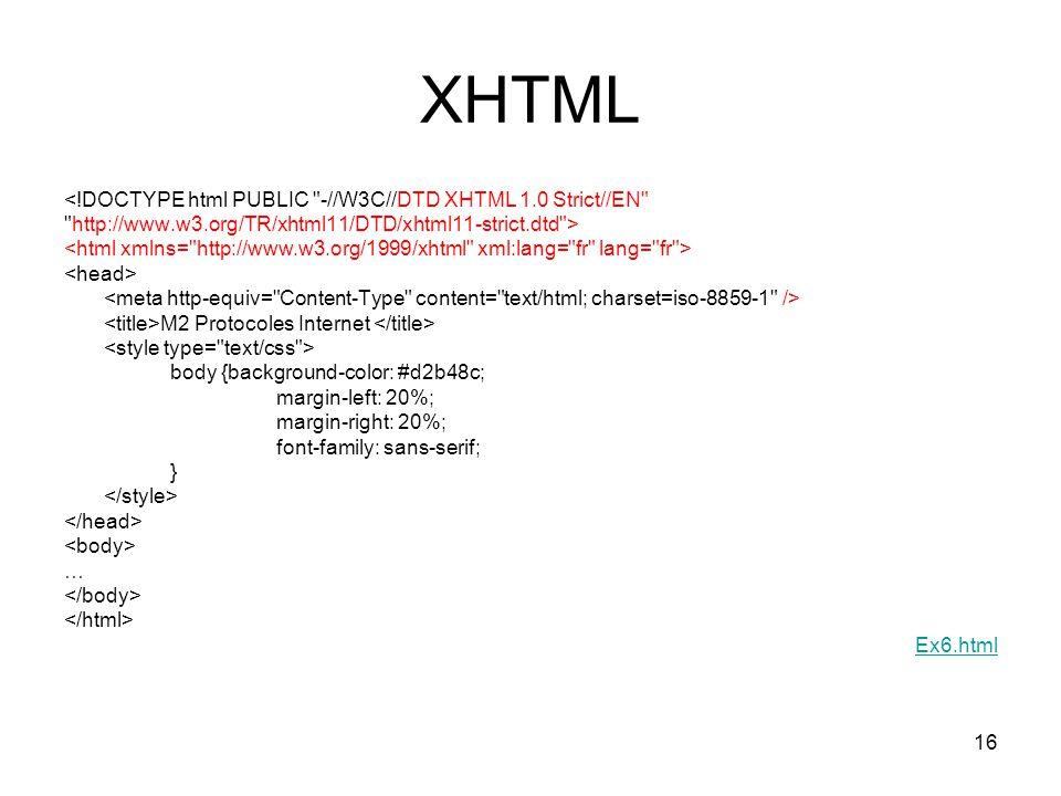 XHTML <!DOCTYPE html PUBLIC -//W3C//DTD XHTML 1.0 Strict//EN
