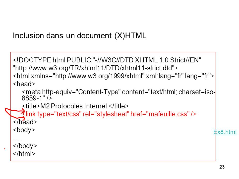 Inclusion dans un document (X)HTML