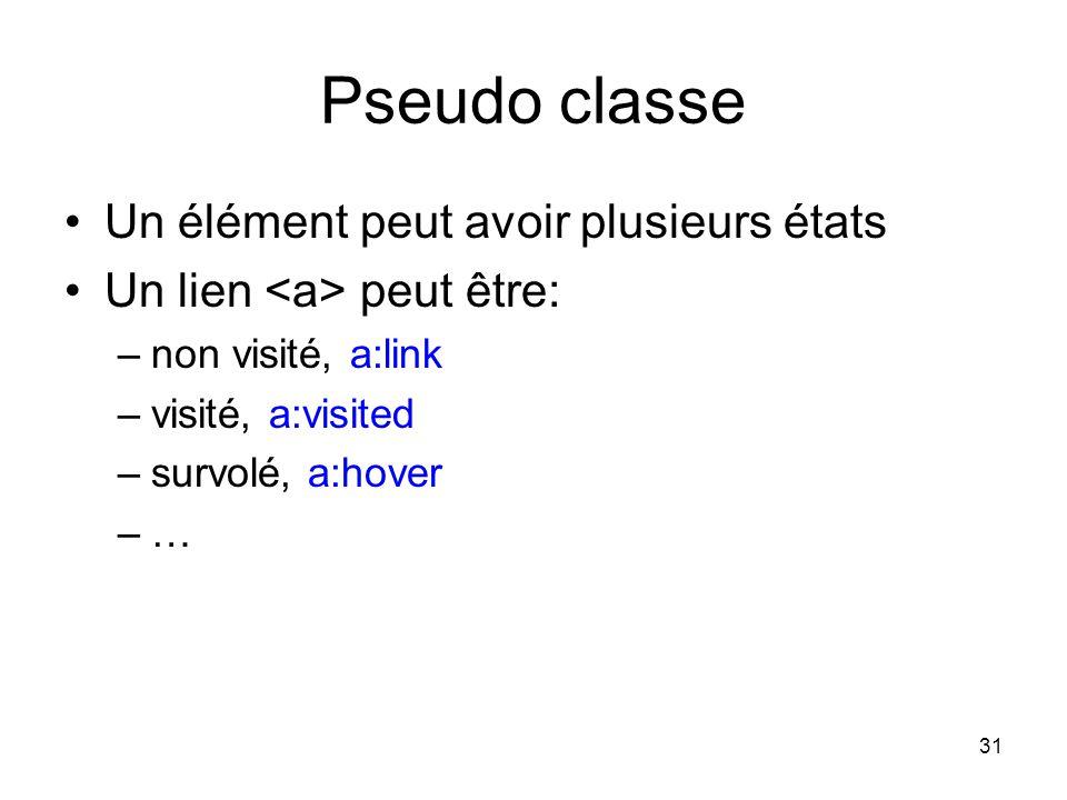 Pseudo classe Un élément peut avoir plusieurs états