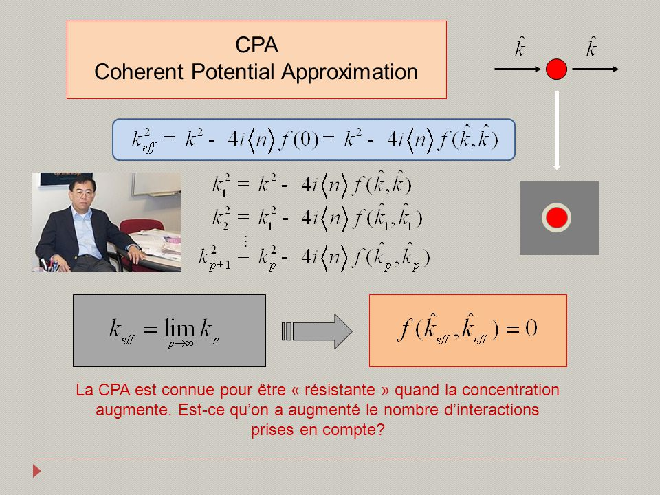 CPA Coherent Potential Approximation