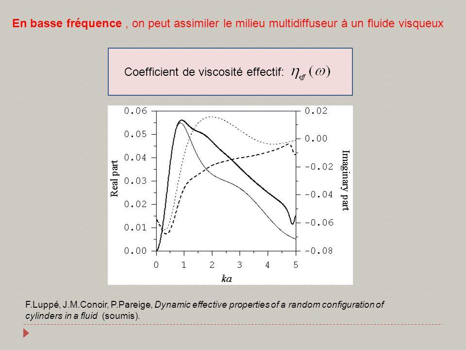 Coefficient de viscosité effectif:
