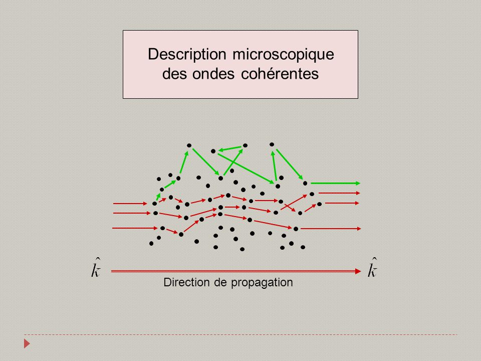 Description microscopique des ondes cohérentes
