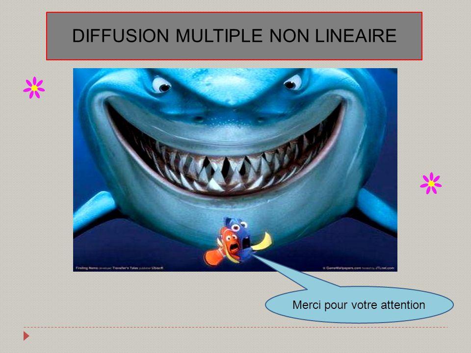 DIFFUSION MULTIPLE NON LINEAIRE