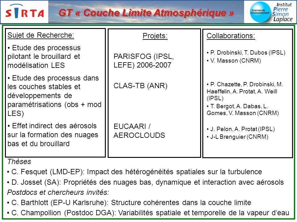 GT « Couche Limite Atmosphérique »