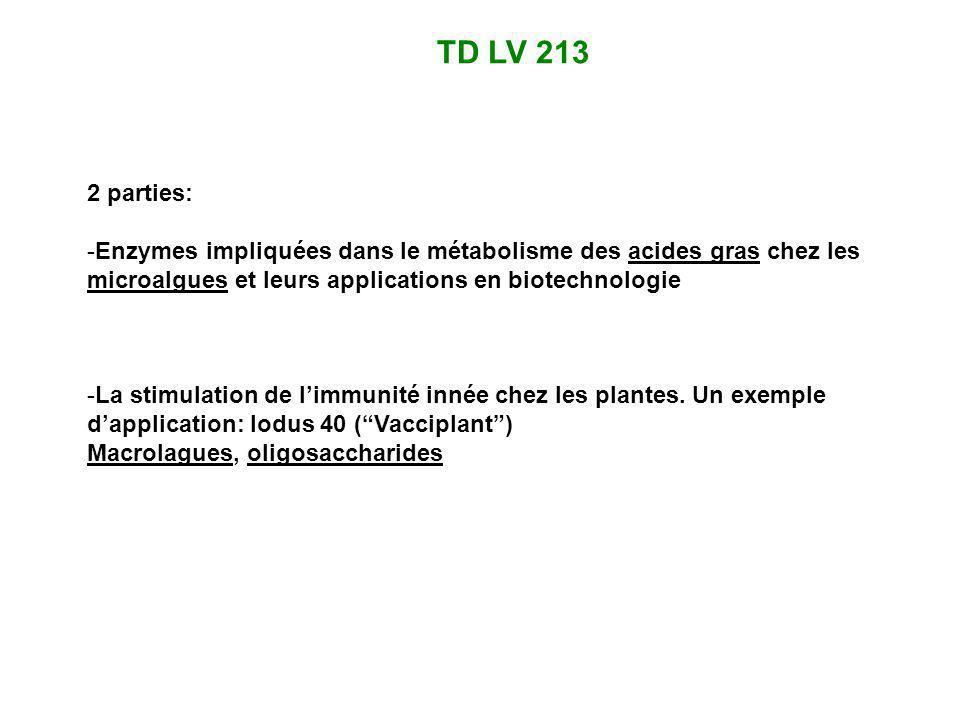 TD LV 213 2 parties: Enzymes impliquées dans le métabolisme des acides gras chez les microalgues et leurs applications en biotechnologie.