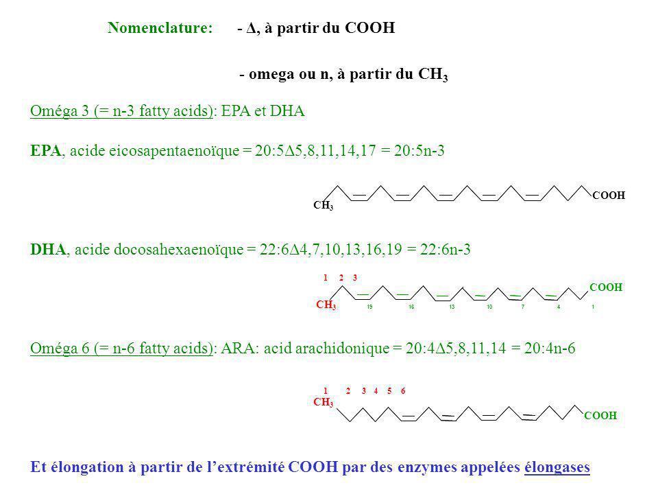 Nomenclature: - Δ, à partir du COOH - omega ou n, à partir du CH3
