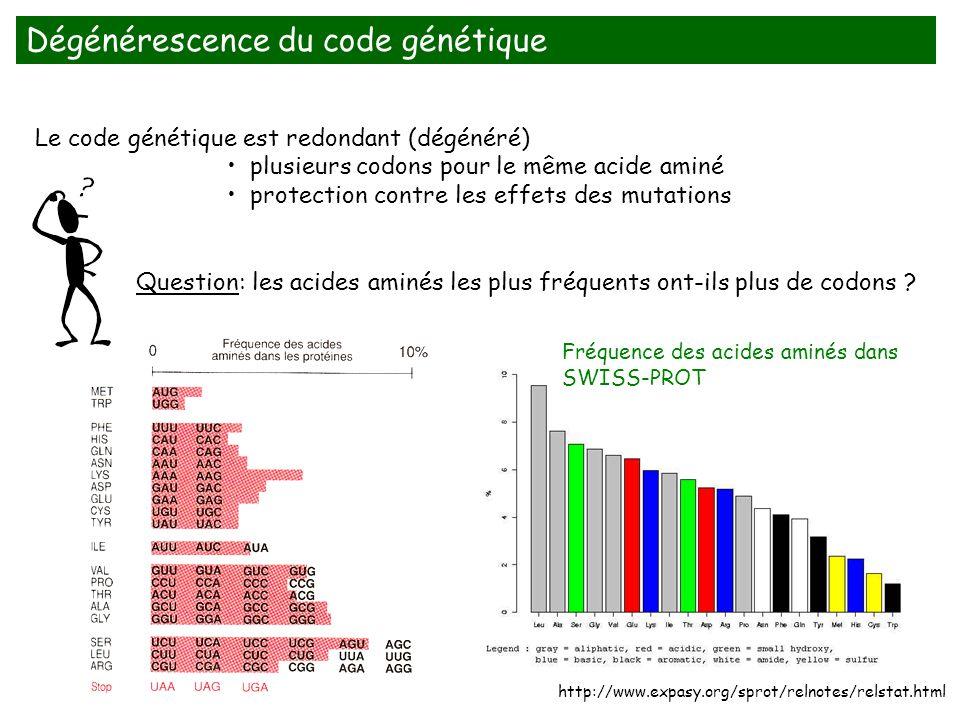 Dégénérescence du code génétique