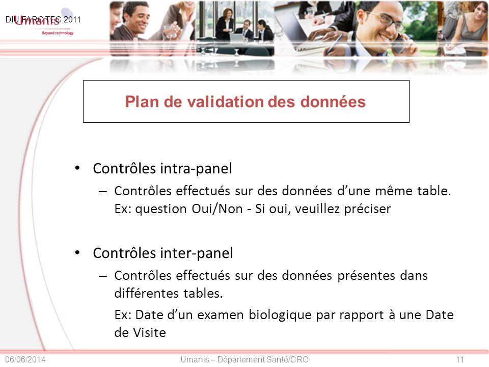 Plan de validation des données