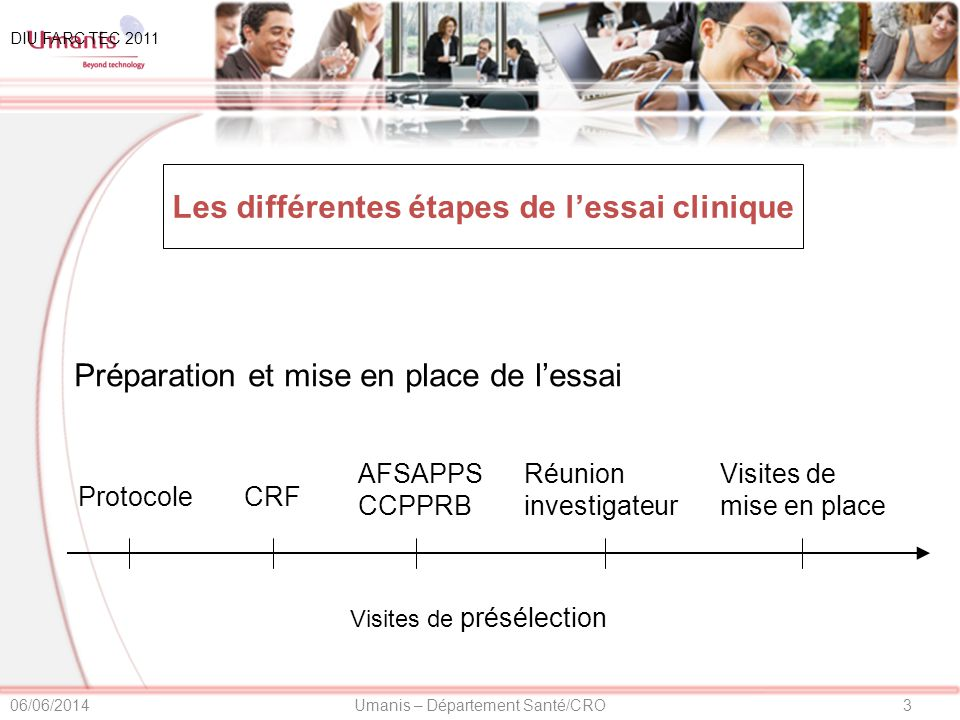 Les différentes étapes de l'essai clinique