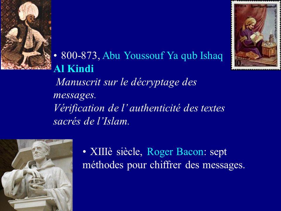 800-873, Abu Youssouf Ya qub Ishaq Al Kindi