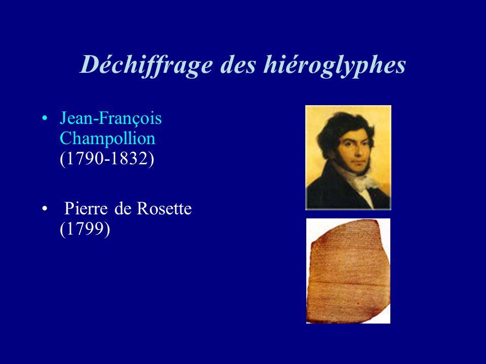 Déchiffrage des hiéroglyphes