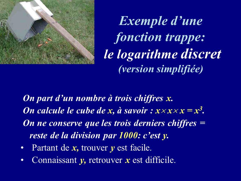 Exemple d'une fonction trappe: le logarithme discret (version simplifiée)
