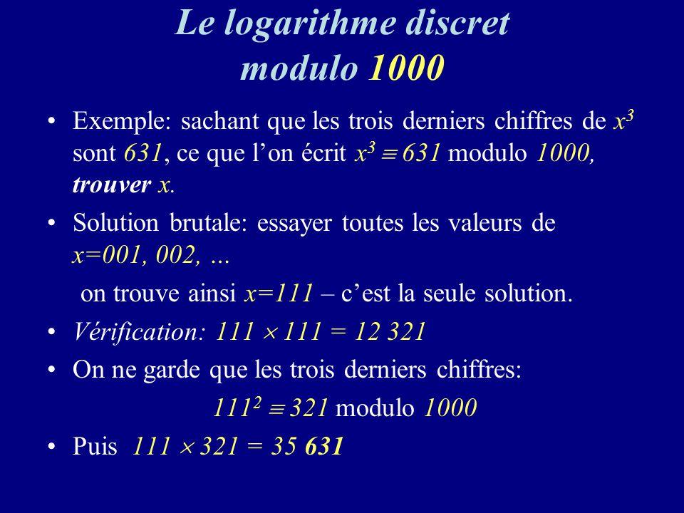 Le logarithme discret modulo 1000