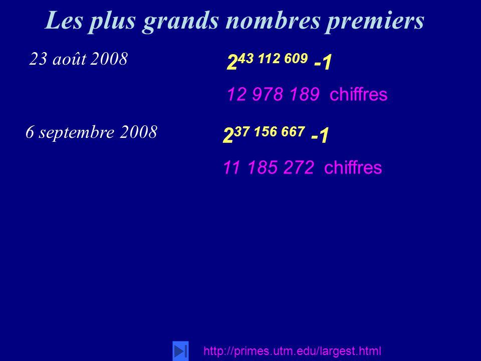 Les plus grands nombres premiers