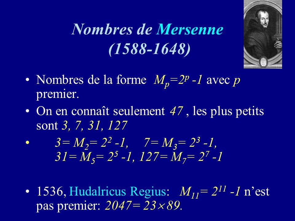Nombres de Mersenne (1588-1648)