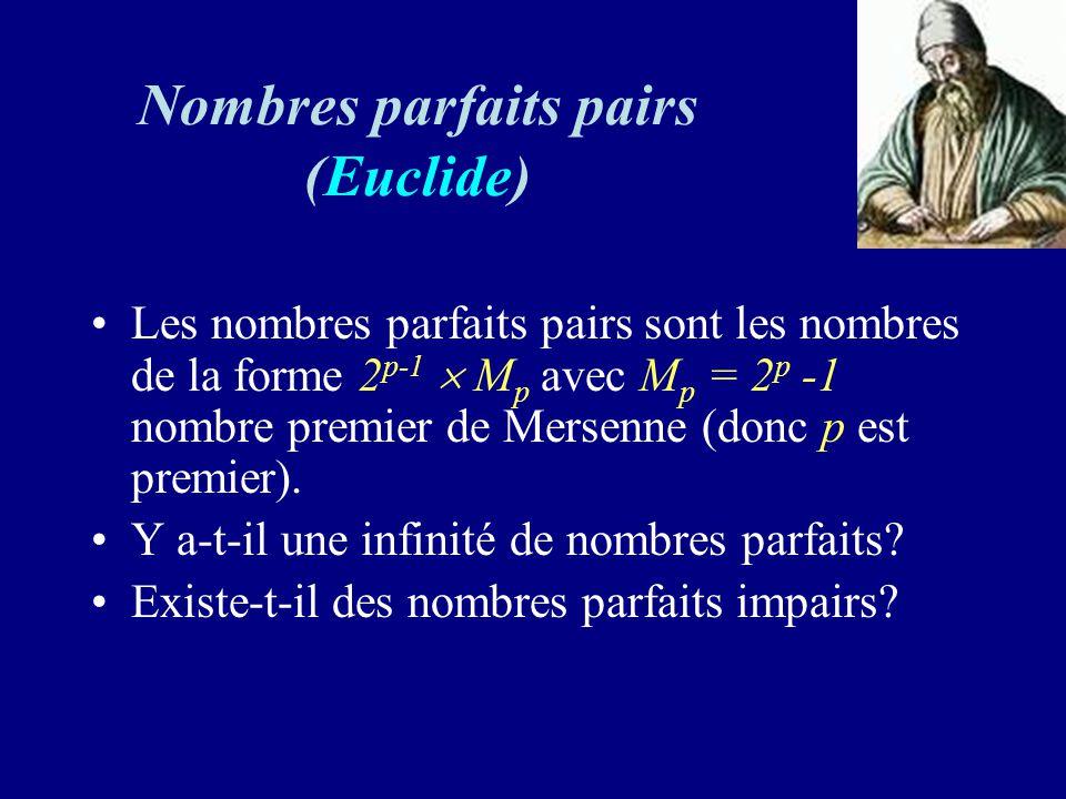Nombres parfaits pairs (Euclide)