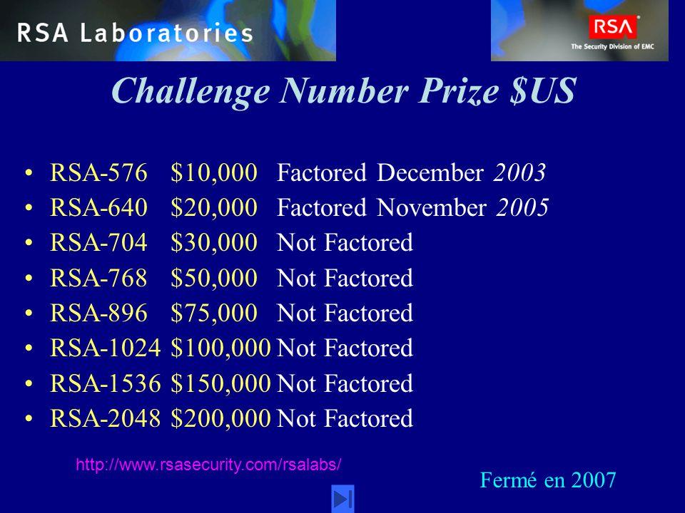 Challenge Number Prize $US