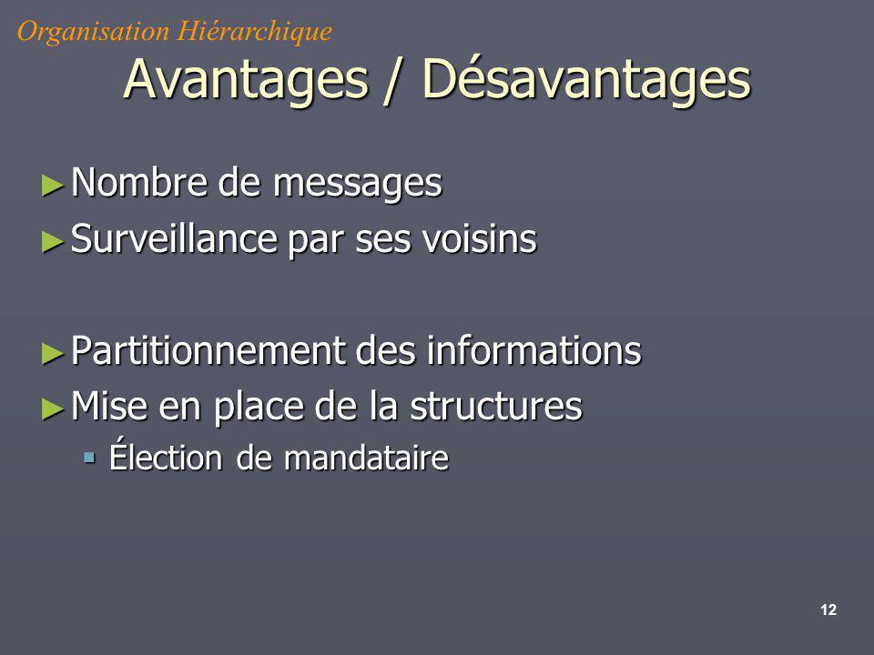 Avantages / Désavantages