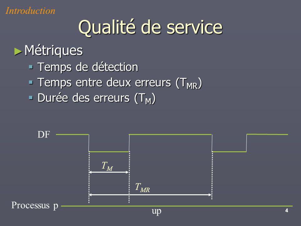 Qualité de service Métriques Temps de détection