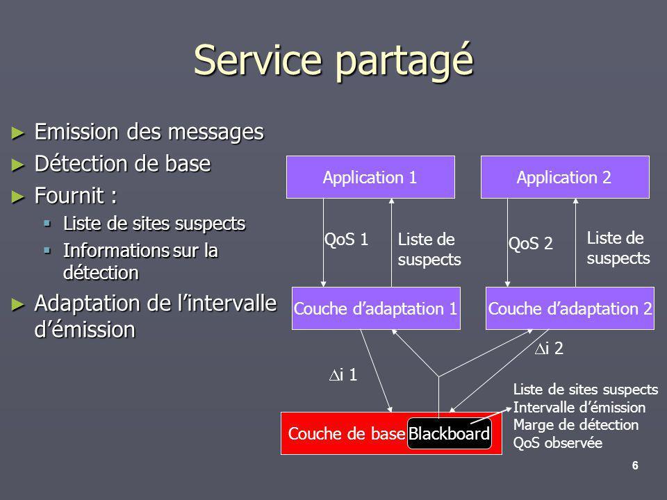 Service partagé Emission des messages Détection de base Fournit :