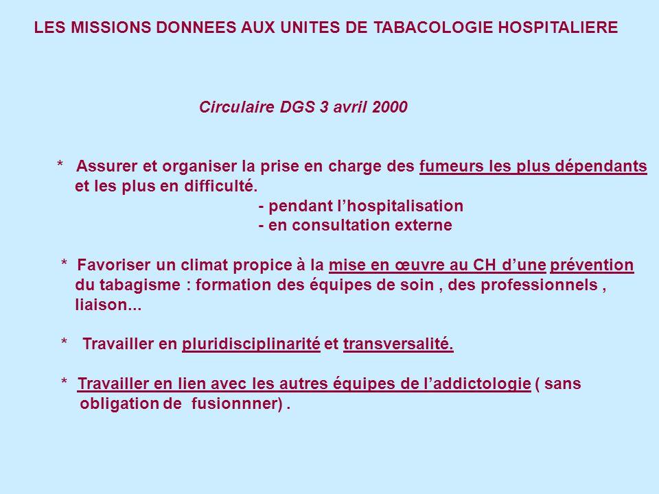 LES MISSIONS DONNEES AUX UNITES DE TABACOLOGIE HOSPITALIERE